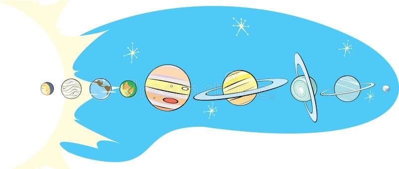 Mapa retro do sistema solar ilustração do vetor