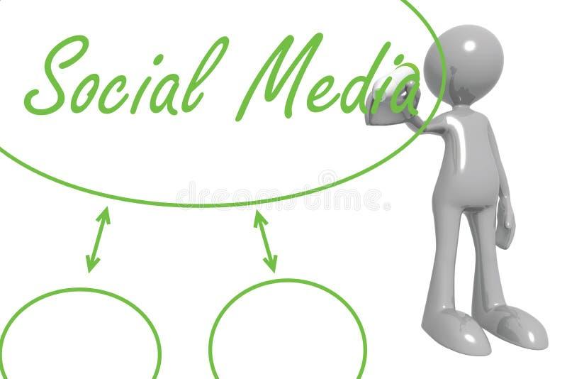 mapa socjalny spływowy medialny ilustracji