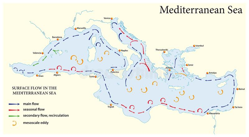 Mapa superficial del flujo en el mar Mediterráneo ilustración del vector