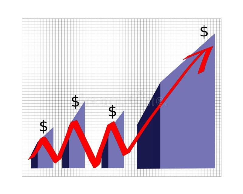 mapa wartości dolara wysokości sukces ilustracji