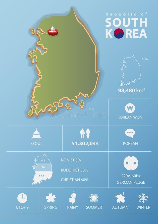 Mapa y viaje Infographic de la República de Corea del Sur ilustración del vector