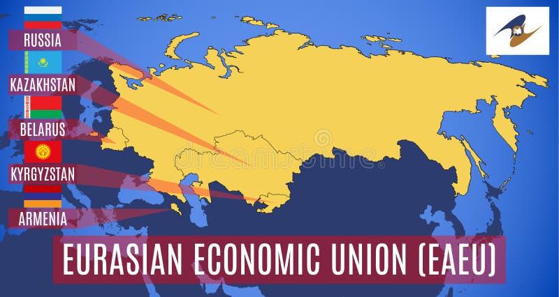Mappa degli stati membri dell'unione economica euroasiatica EAEU Bandiere di desiderio della Russia, della Bielorussia, del Kazak illustrazione vettoriale