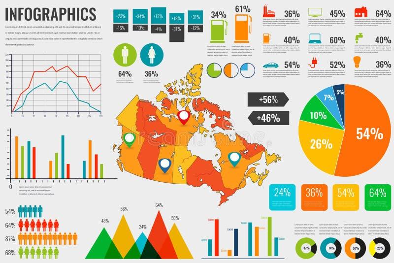 Mappa del Canada con gli elementi di Infographics Disposizioni di Infographics Vettore illustrazione vettoriale
