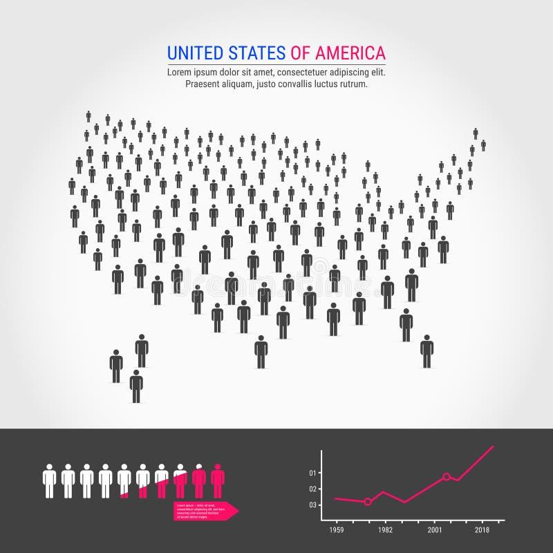 Mappa della gente di U.S.A. Elementi di Infographic della crescita della popolazione immagini stock