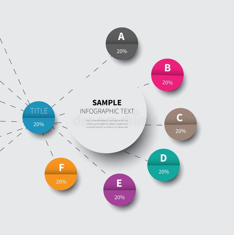 Mappa di mente moderna di vettore fotografia stock libera da diritti