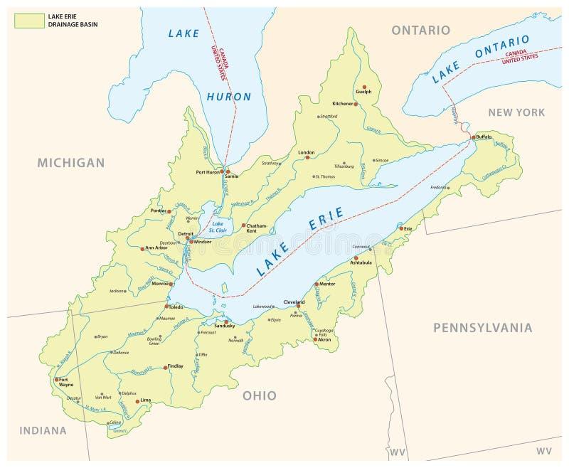 Mappa di vettore del bacino imbrifero, del lago Erie royalty illustrazione gratis