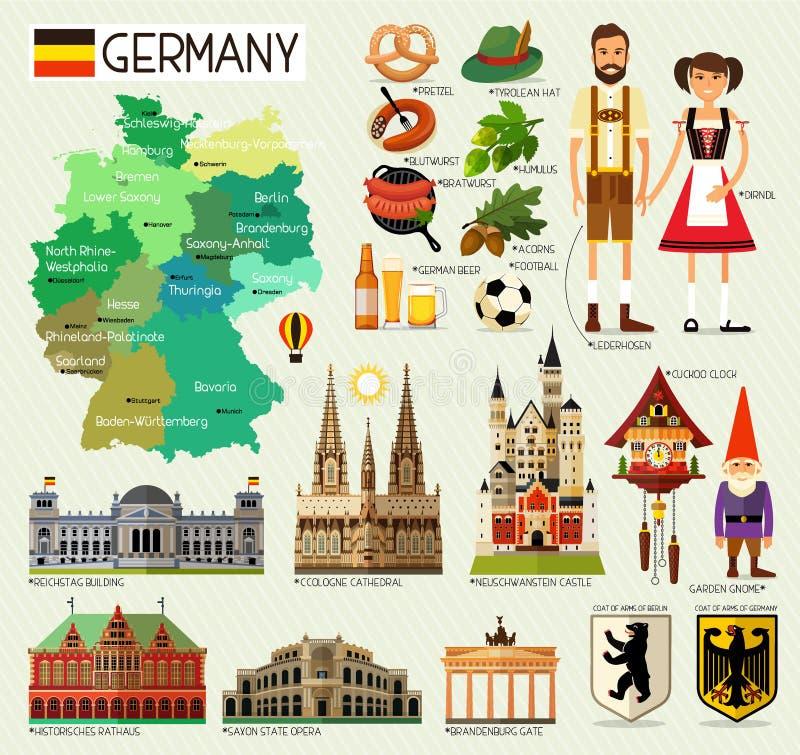 Mappa di viaggio della Germania royalty illustrazione gratis