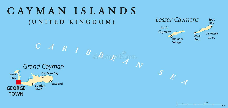 Mappa politica delle Isole Cayman illustrazione vettoriale