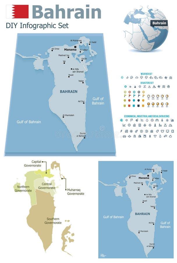 Mappe del Bahrain con gli indicatori illustrazione vettoriale