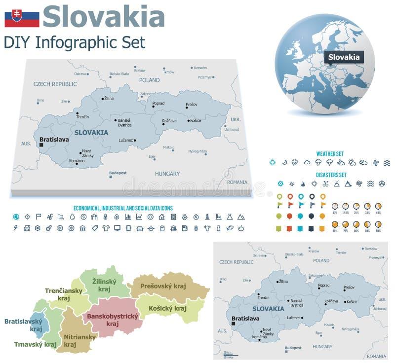 Mappe della Slovacchia con gli indicatori illustrazione vettoriale