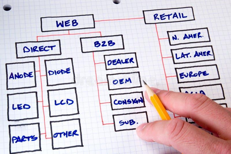 mapy biznesowych wykresów fotografia royalty free