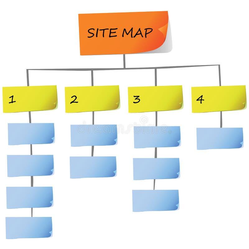 mapy miejsca wektora ilustracja wektor