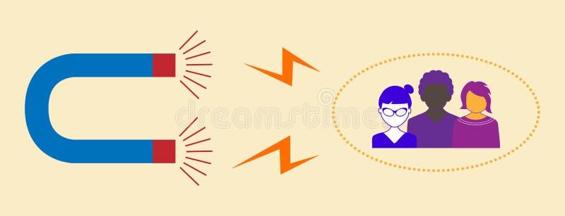 mapy pojęcia rysunkowy żeński ręki marketingu ekran przejrzysty Silny magnes przyciąga celujących klientów ilustracji