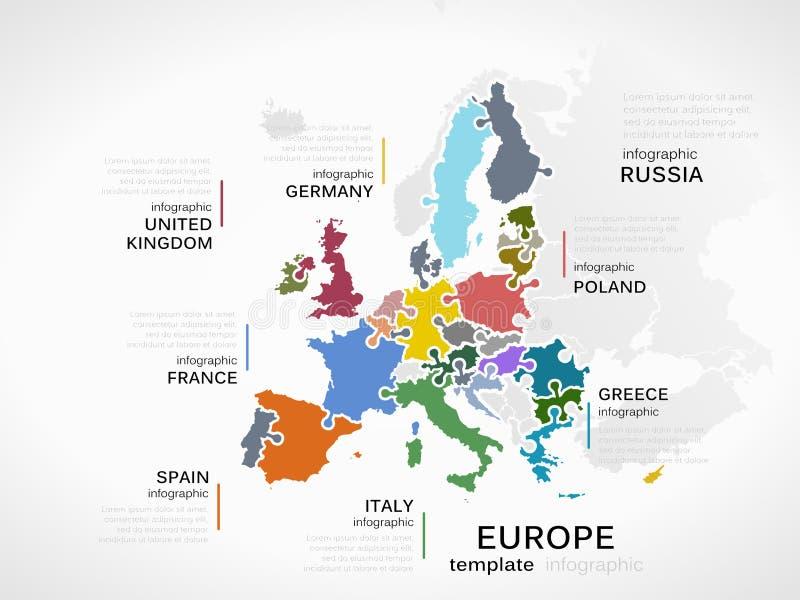 mapy politycznej Europy kontynentalna ilustracji