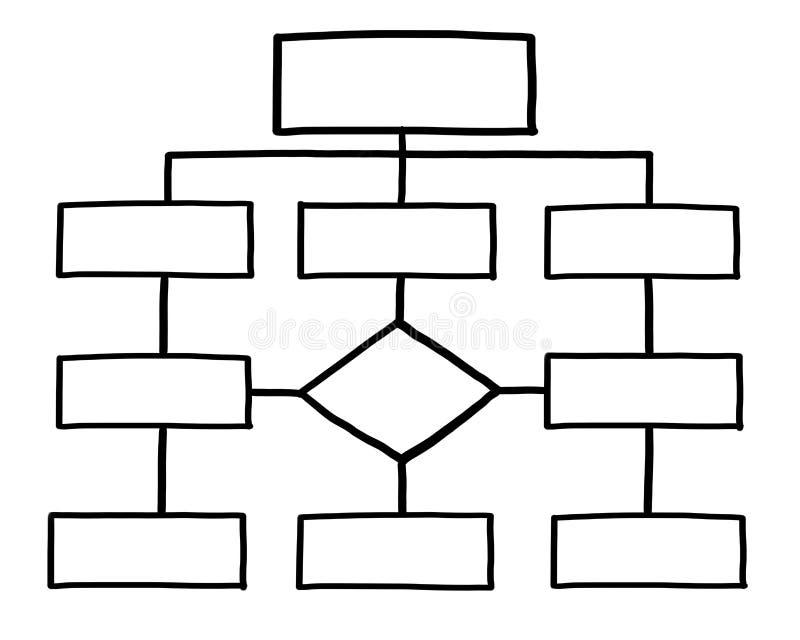 mapy pusta organizacja royalty ilustracja