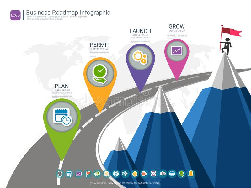 Mapy samochodowej linii czasu projekta infographic szablon, Kluczowy sukces i prezentacja projekt ambicje, ilustracji