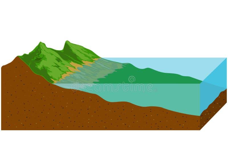 Maré alta ilustração stock