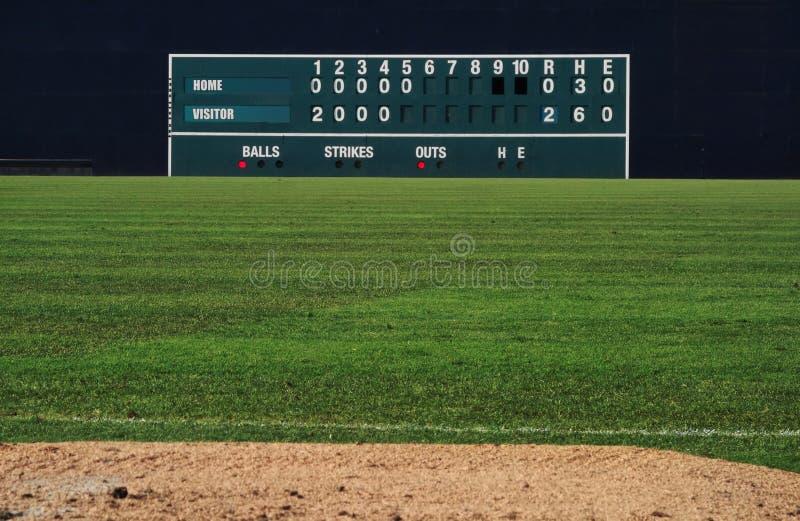 Marcador del béisbol del vintage fotografía de archivo