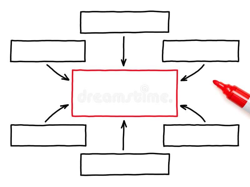 Marcador del organigrama del dibujo de la mano imagen de archivo