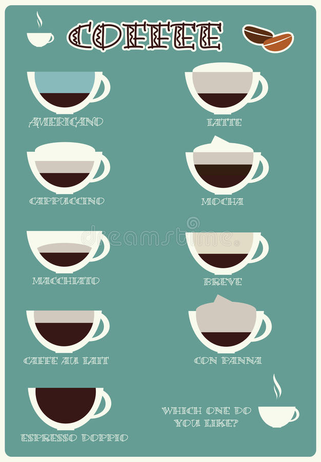 Marche del caffè, progettazione del manifesto, vettore illustrazione vettoriale