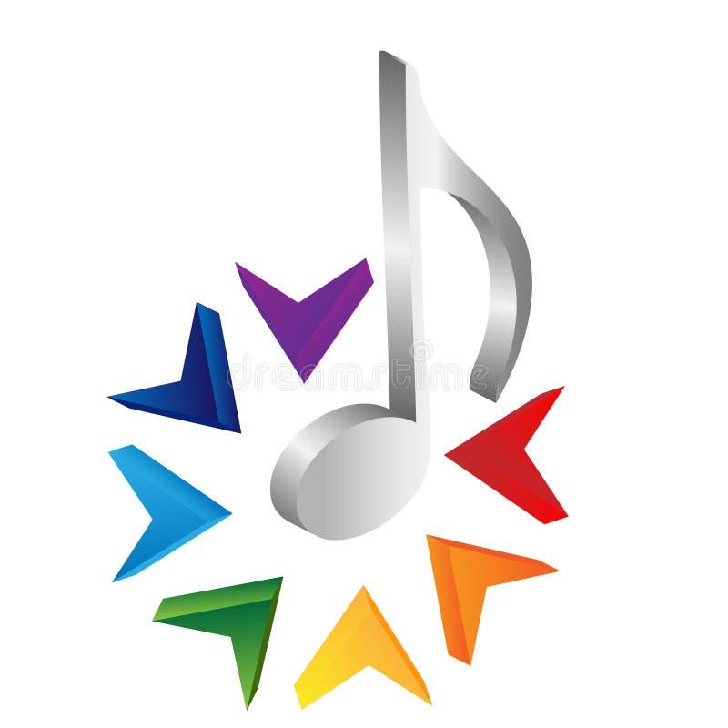 Marchio di musica illustrazione vettoriale
