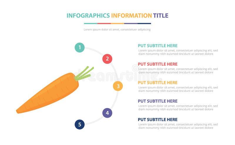 Marchwiany pomarańczowy infographic szablonu pojęcie z pięć punktami spisuje i różnorodny kolor z czystym nowożytnym białym tłem  royalty ilustracja