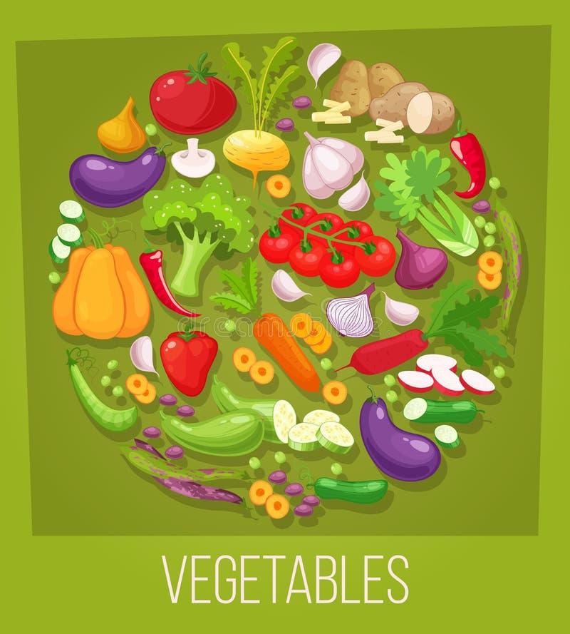 Marco de la opinión superior de las verduras Diseño del menú del mercado de los granjeros Cartel del alimento biológico Vector di ilustración del vector