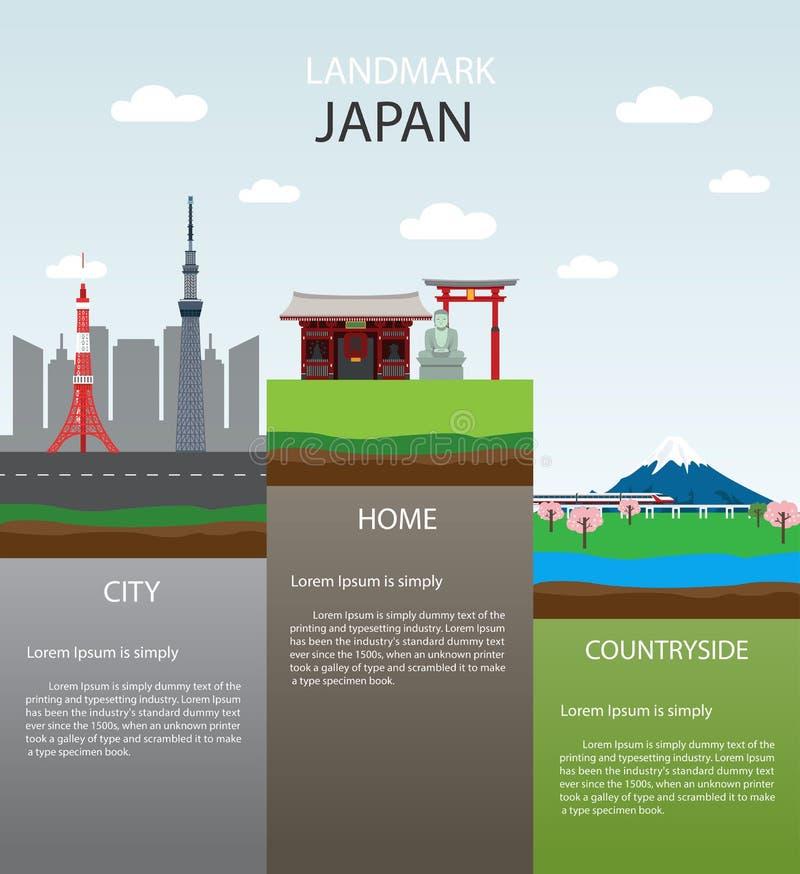 Marco liso Japão do projeto dos ícones ilustração stock