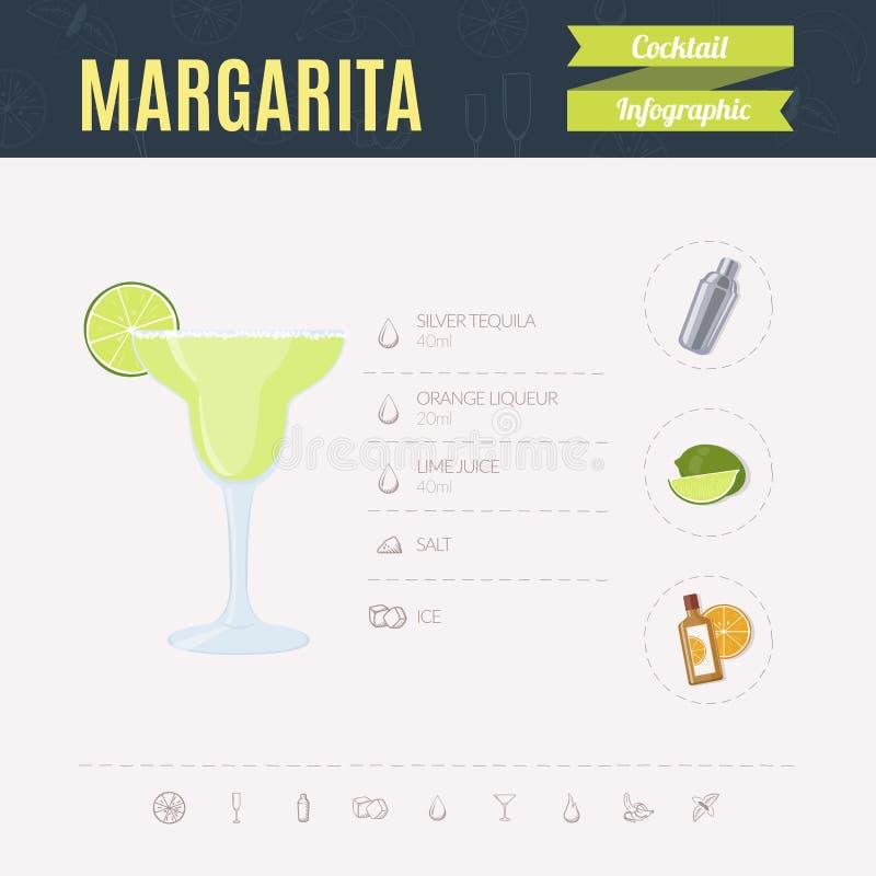 margarita Ensemble infographic de cocktail Illustration de vecteur illustration stock