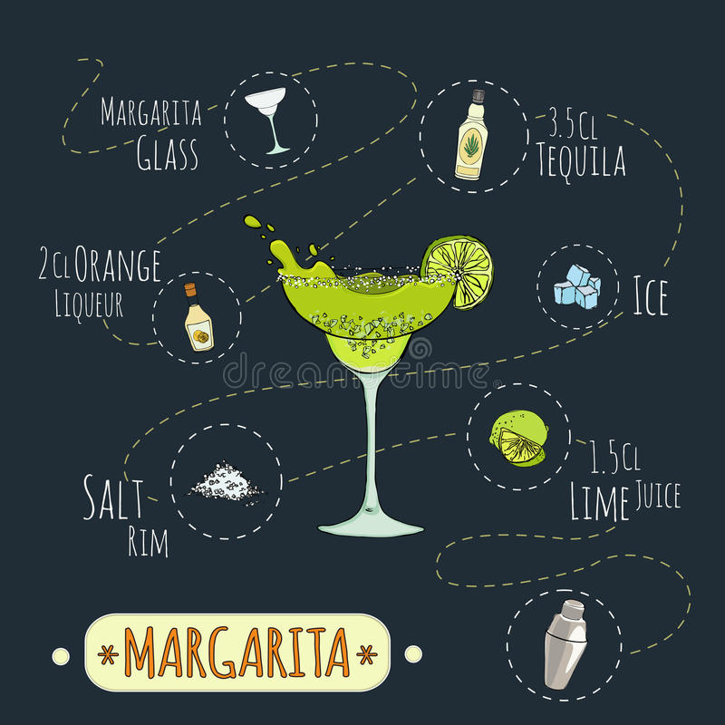 Margarita1. Stock popular alcoholic cocktail Margarita with a detailed recipe and ingredients in a series of world best cocktails vector illustration