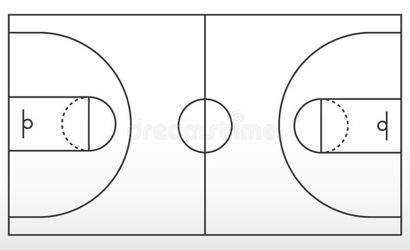 Margen de beneficio de la cancha de básquet Esquema de líneas en la cancha de básquet imagenes de archivo