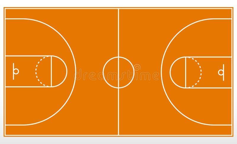 Margen de beneficio de la cancha de básquet Esquema de líneas en la cancha de básquet ilustración del vector