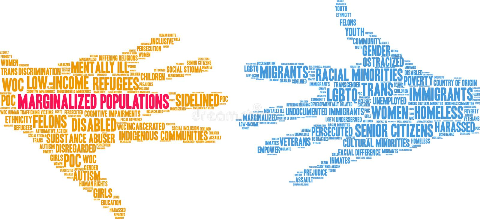Marginalized Populations Word Cloud royalty free illustration