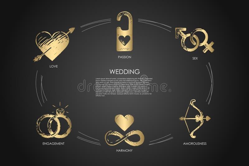 Mariage - amour, sexe, fiançailles, harmonie, amorousness, ensemble de concept de passion illustration stock