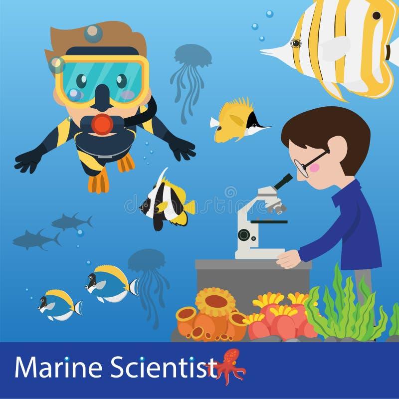Mariene wetenschapsvector vector illustratie