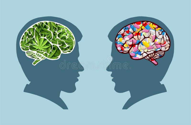Marihuanamedizinische verwendung und Gesundheitswesenkonzept stock abbildung
