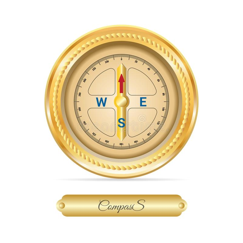 Marin- kompassvektor vektor illustrationer