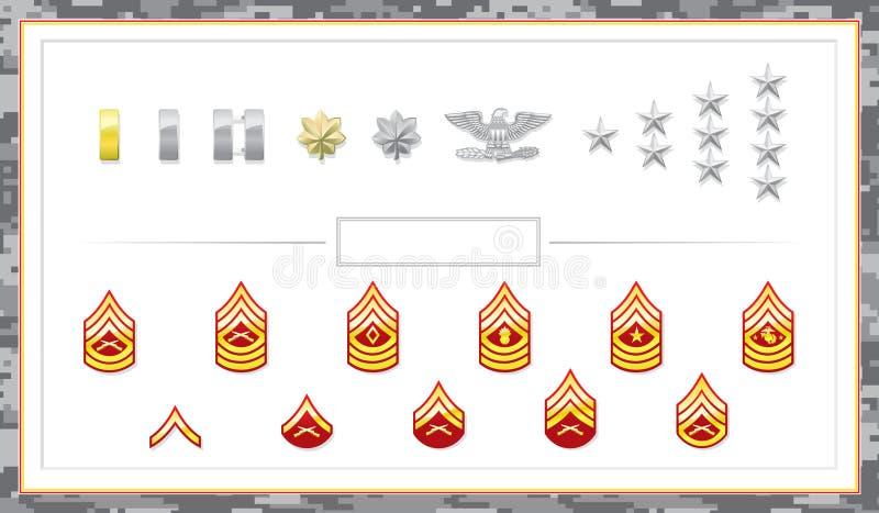 Marine Classes illustrazione vettoriale