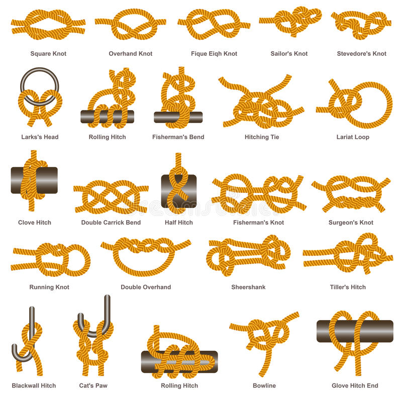 Knot types for Types of fishing knots
