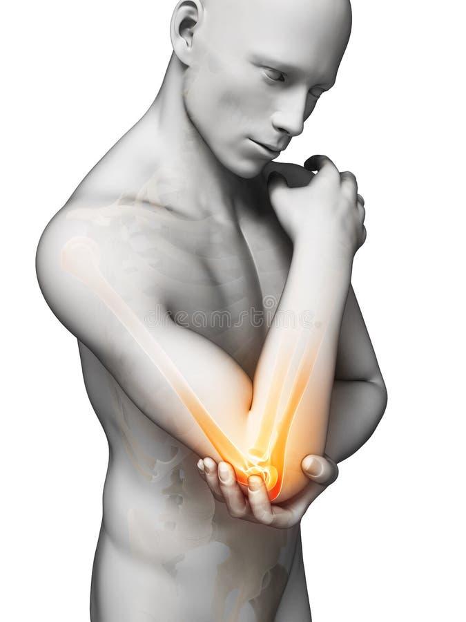Markerad armbågeskarv stock illustrationer
