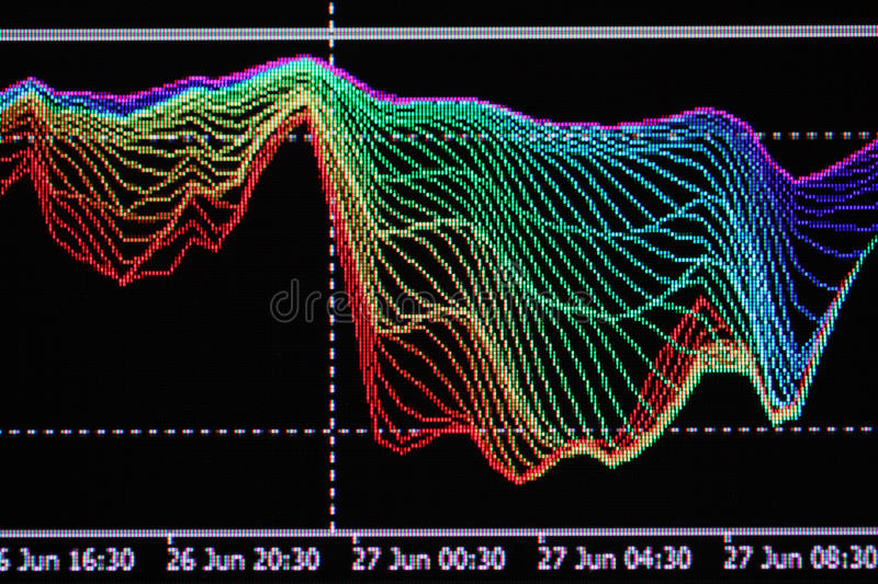 Market chart stock photos