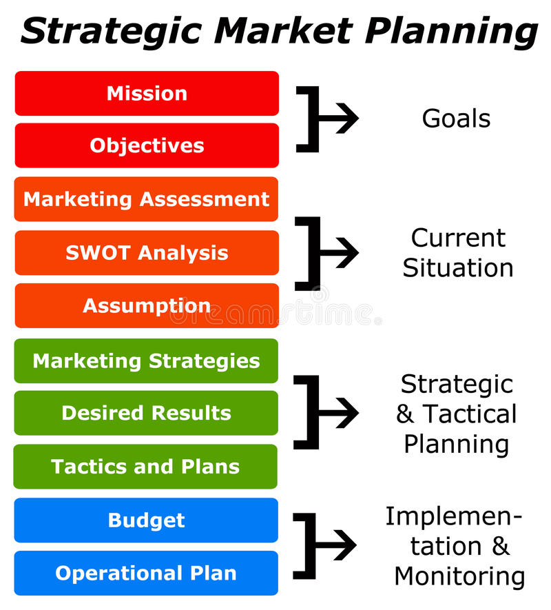 Market planning royalty free illustration