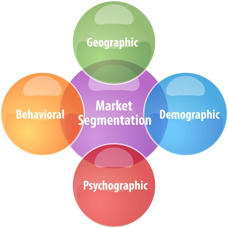 Market segmentation business diagram illustration vector illustration