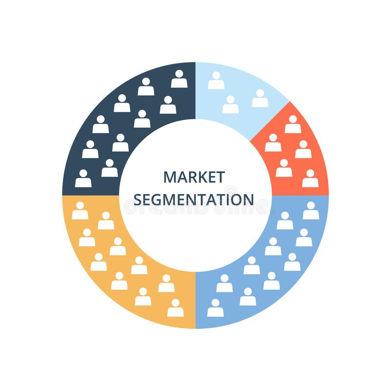 Color circle divided into segments. Market Segmentation vector business concept. stock illustration