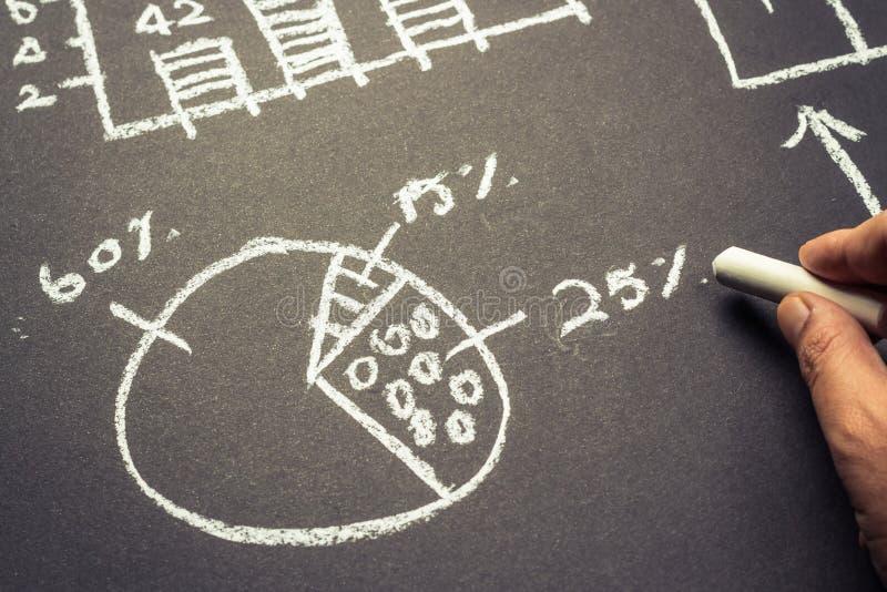 Market share analysis. Hand writing market share diagram to analyze data with chalk stock image