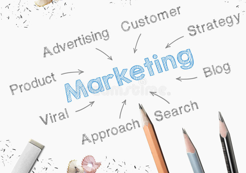 marketing royalty-vrije illustratie