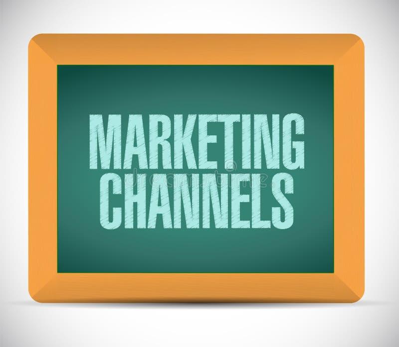 Marketing channels blackboard sign illustration royalty free stock images