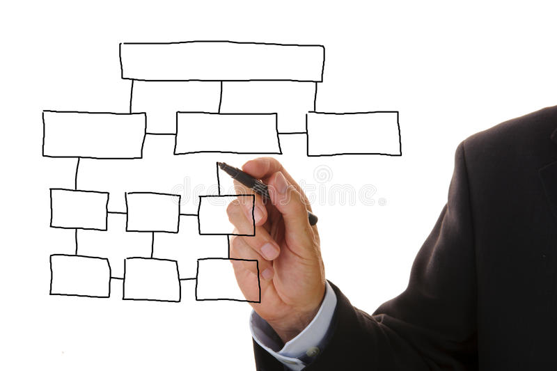 Marketing chart. Blank business marketing chart with hand stock photo