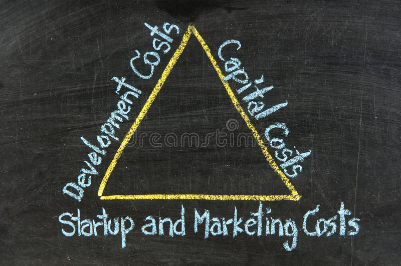 Marketing Concept On Blackboard Royalty Free Stock Images