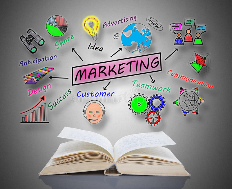 Marketing concept boven een boek stock fotografie